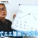 村上晴彦プロがキャロライナリグのセッティングを紹介!!